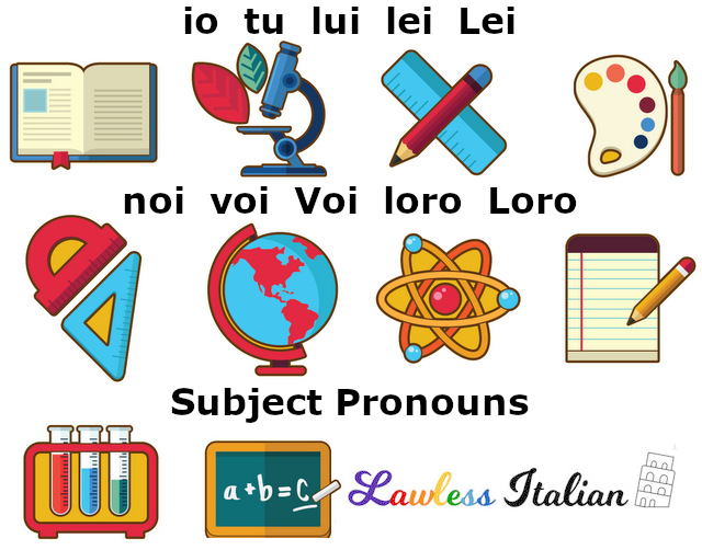Pronomi soggetto - Italian subject pronouns